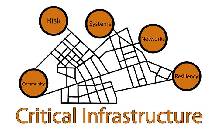 Collaboratory for Resiliency and Recovery Critical Infrastructure logo