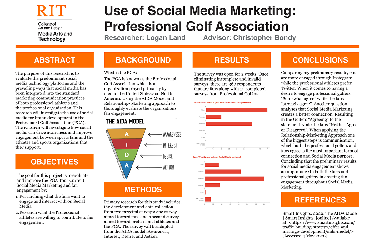 A poster for a social media marketing proposal for the PGA.