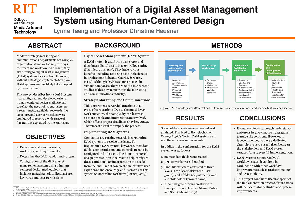 A poster outlining a strategy for implementing a digital asset management system using human-centered design.