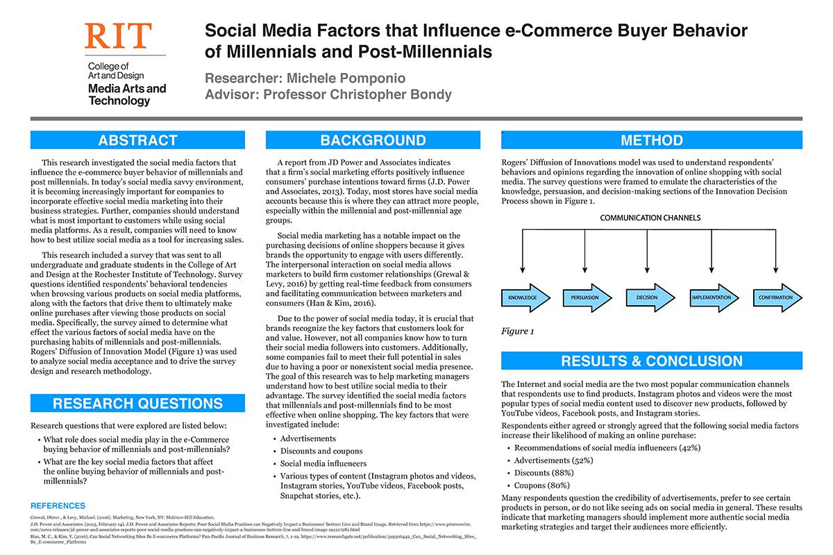 A poster based on social media factors that influence e-commerce buyer behavior.