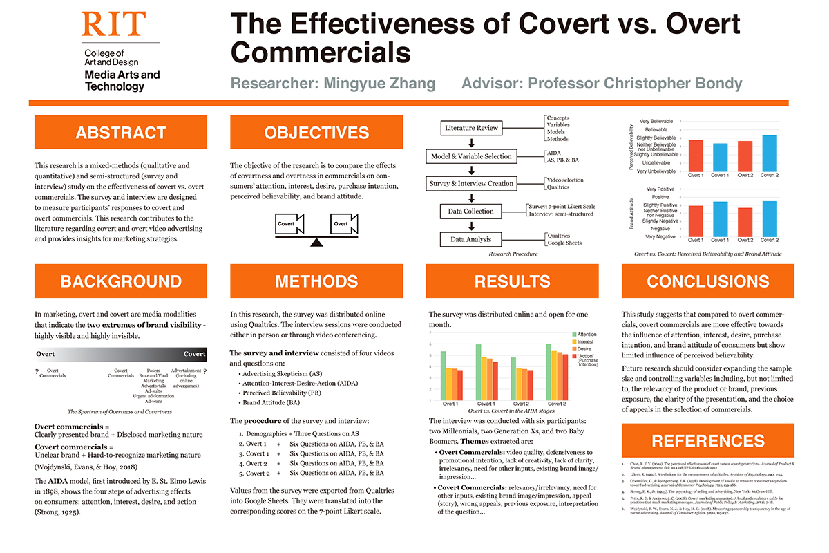A poster outlining the effectiveness of covert versus overt commercials.