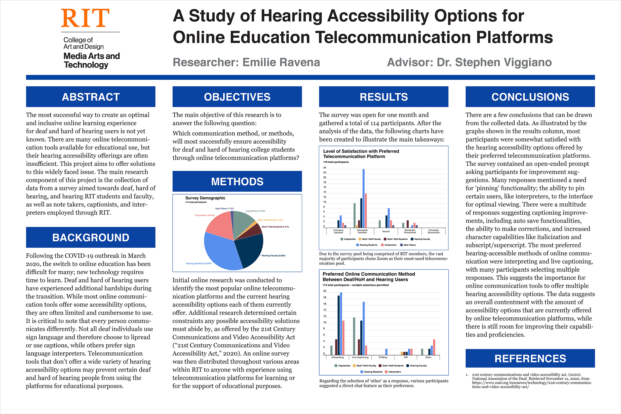 A poster of research on hearing accessibility options for online education telecommunication platforms.