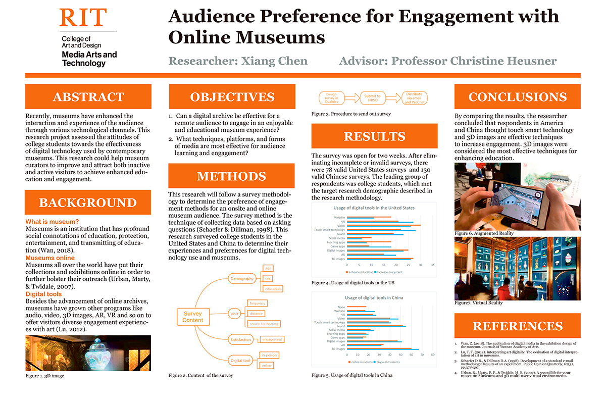 A poster describing audience preference for engagement with online museums.