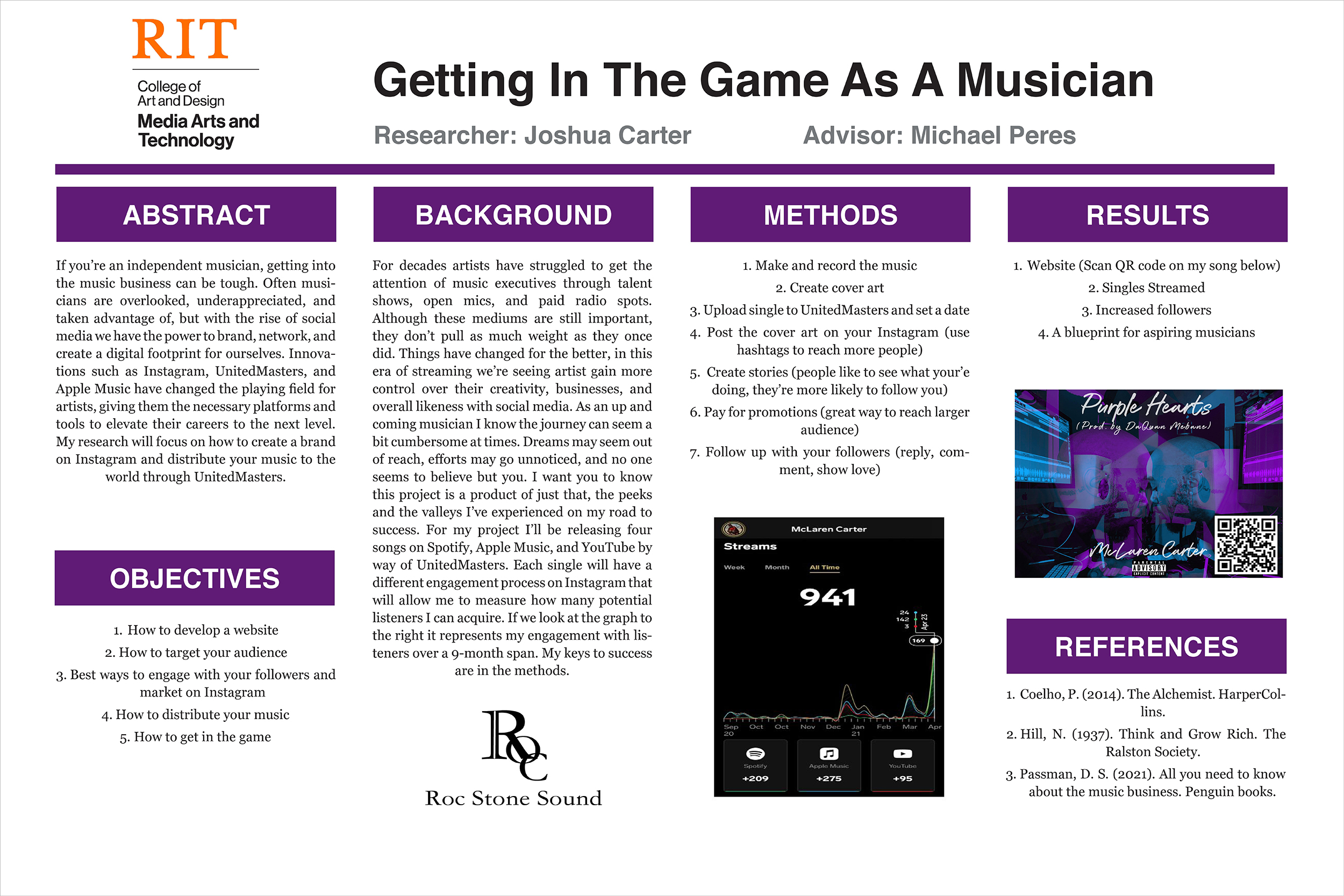 A poster that outlines the workflow of becoming a successful independent musician.