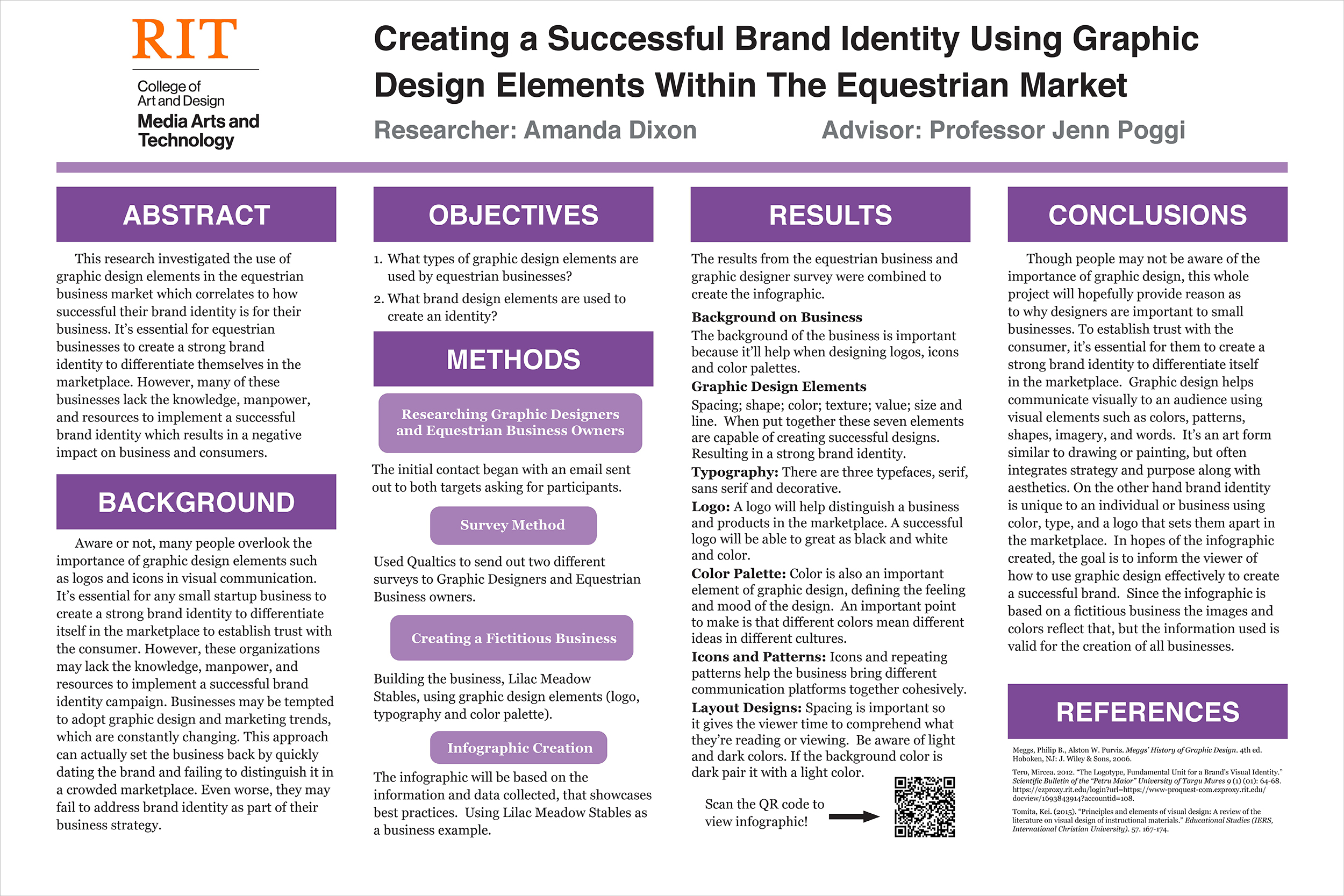 A poster about creating a brand identity using graphic design elements within the equestrian market.