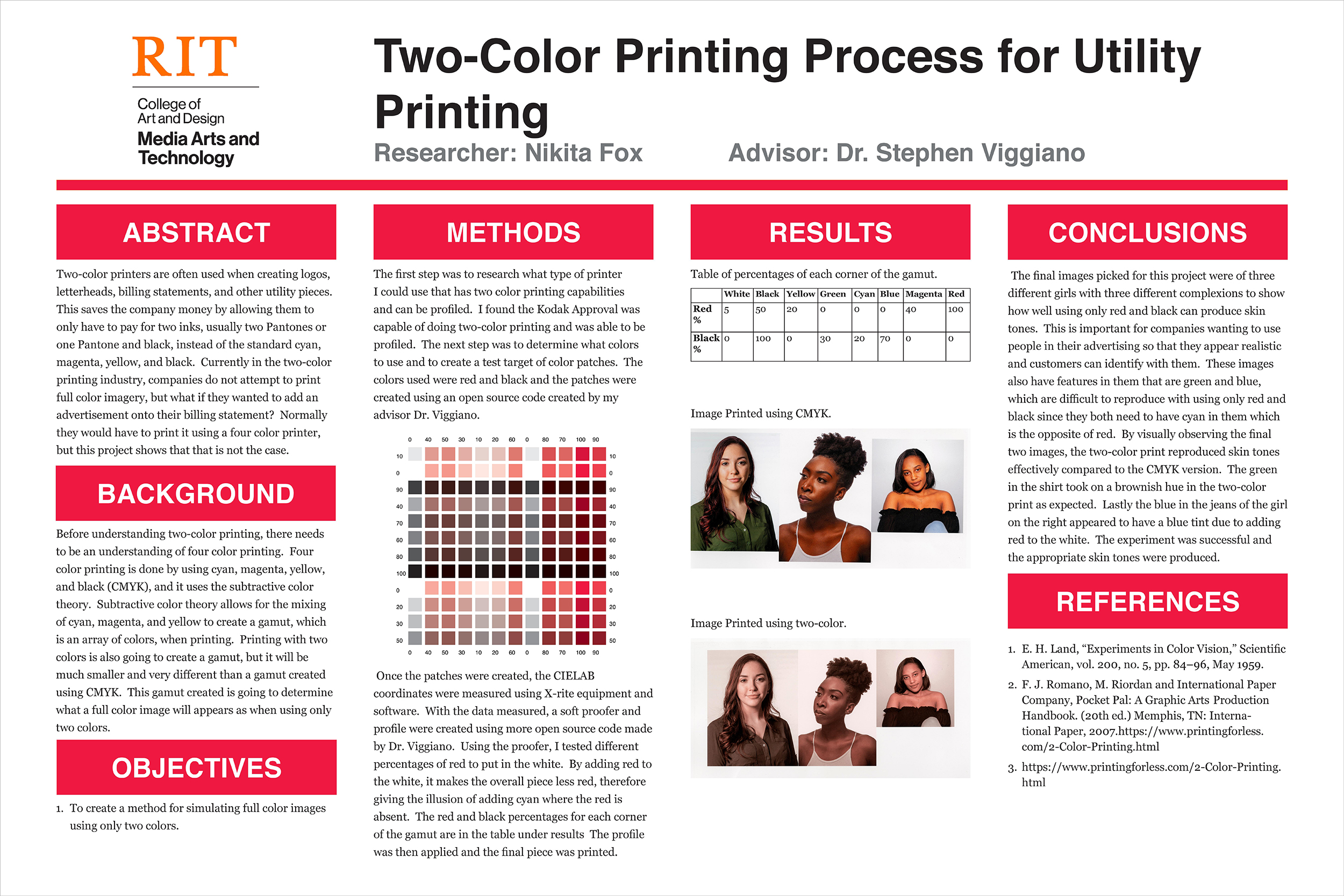 A poster showing, with text, the two-color printing process for utility printing.