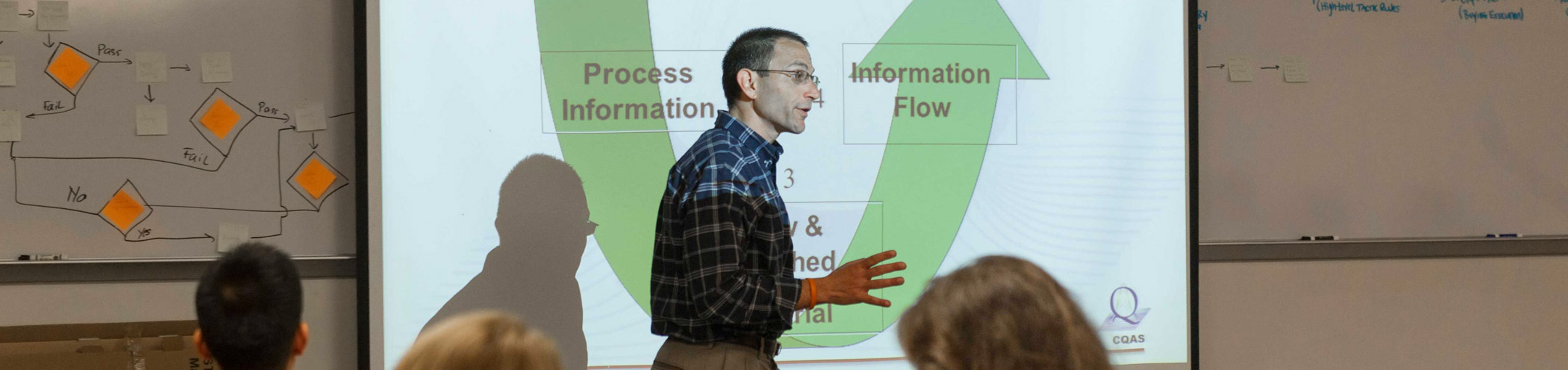 A professor walking in front of projection screen with the text Process Information and Information Flow visible. The backs of student heads are in the foreground.
