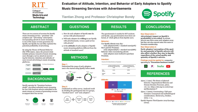 A poster image explaining user behavior on Spotify.